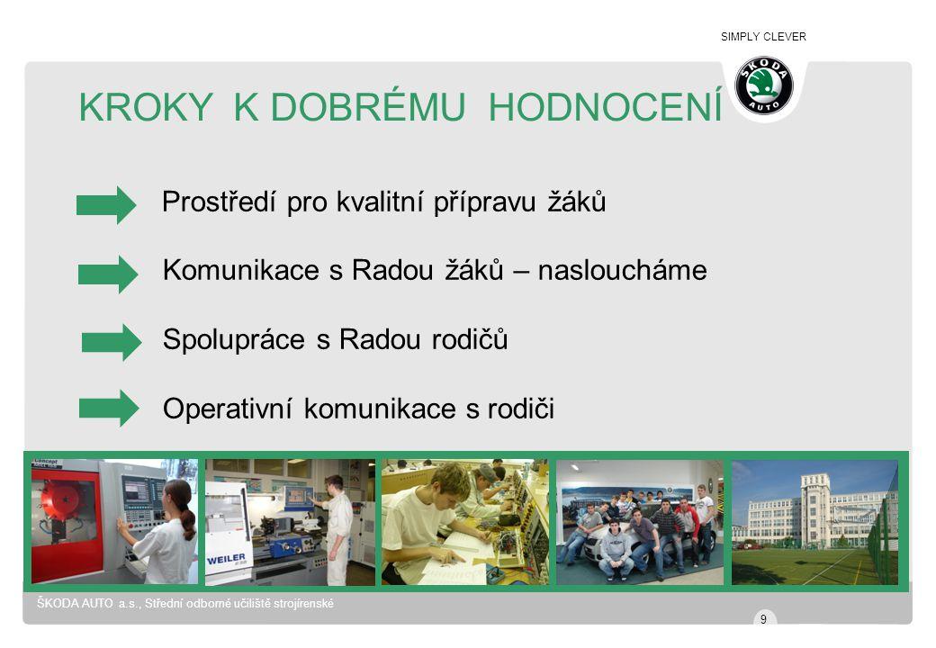 SIMPLY CLEVER ŠKODA AUTO a.s., Střední odborné učiliště strojírenské KROKY K DOBRÉMU HODNOCENÍ Prostředí pro kvalitní přípravu žáků Komunikace s Radou