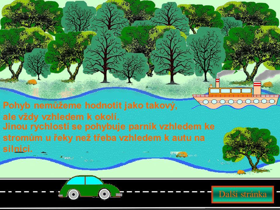 v 1 = 60 km/h v 2 = 80 km/h Autobus se vzhledem ke krajině pohybuje rychlostí v 1 = 60 km/h.