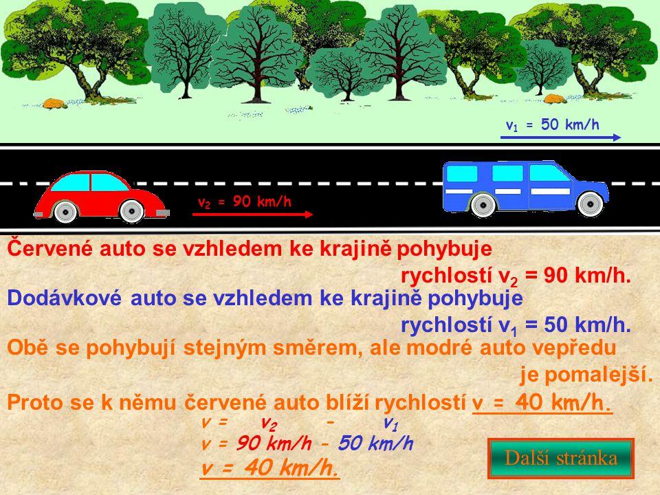v 2 = 90 km/h v 1 = 50 km/h Červené auto se vzhledem ke krajině pohybuje rychlostí v 2 = 90 km/h. Dodávkové auto se vzhledem ke krajině pohybuje rychl