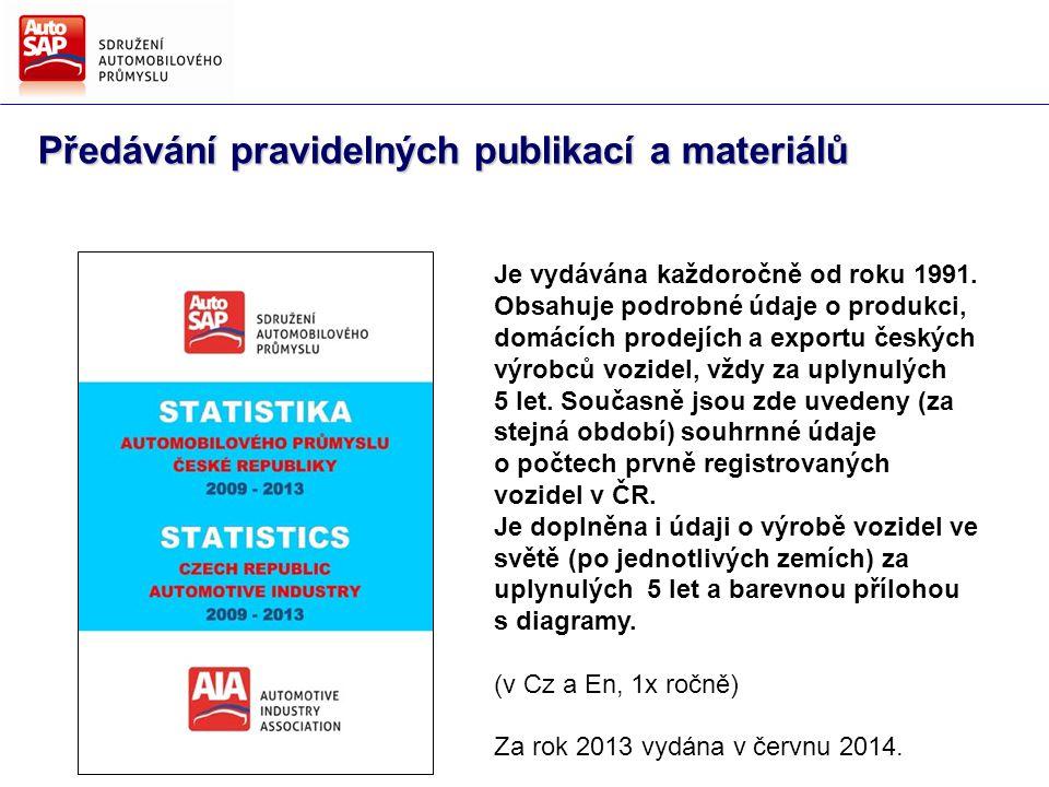 Předávání pravidelných publikací a materiálů Je vydávána každoročně od roku 1991.