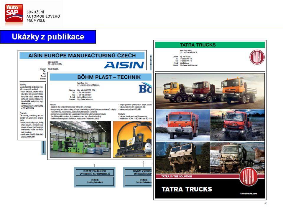 Ukázky z publikace