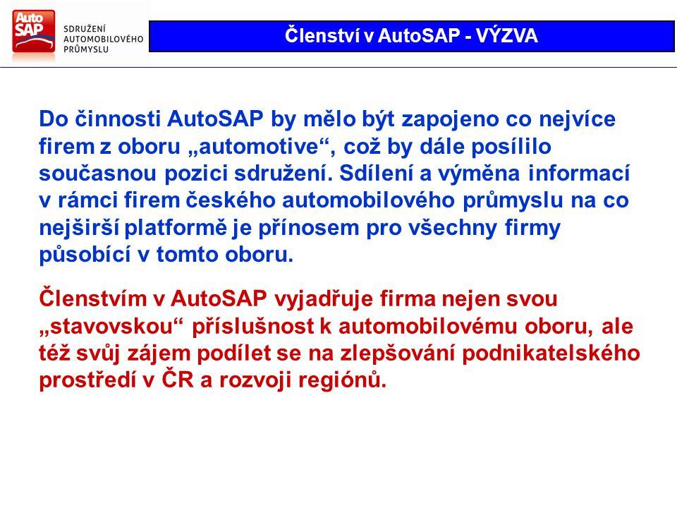 """Směry hlavních činností AutoSAP Strategie AutoSAP pro další období Členství v AutoSAP - VÝZVA Do činnosti AutoSAP by mělo být zapojeno co nejvíce firem z oboru """"automotive , což by dále posílilo současnou pozici sdružení."""