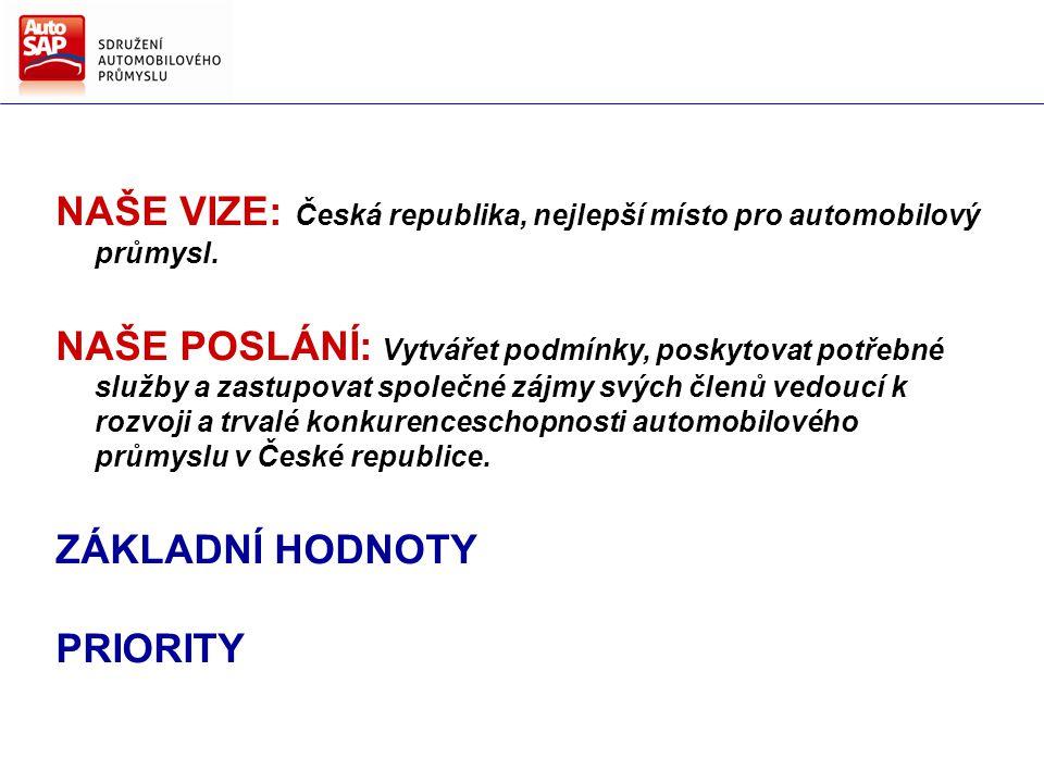 Automatické členství v SP ČR a HK ČR Co sdružení nabízí svým členům Informace od nadnárodních organizací autoprůmyslu