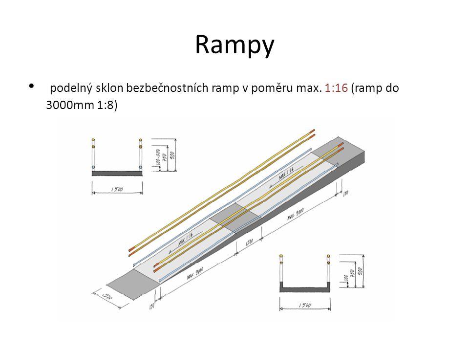 Rampy podelný sklon bezbečnostních ramp v poměru max. 1:16 (ramp do 3000mm 1:8)