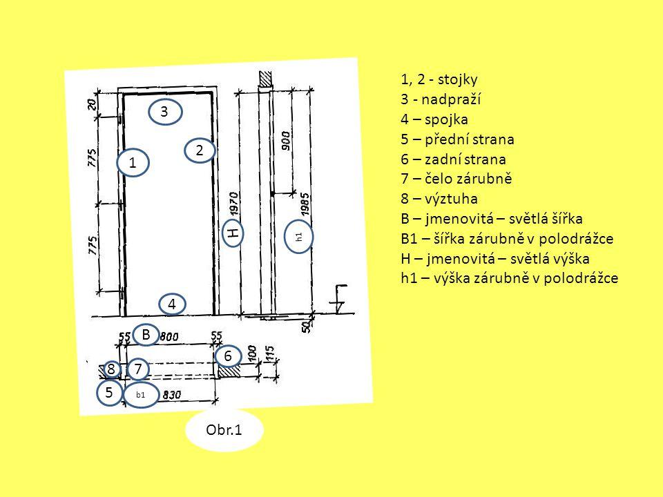 Dveřní otvory rámují ZÁRUBNĚ, jež jsou pevně zakotveny do zdi, zajišťují oporu, potřebné dosedání a okování křídel.