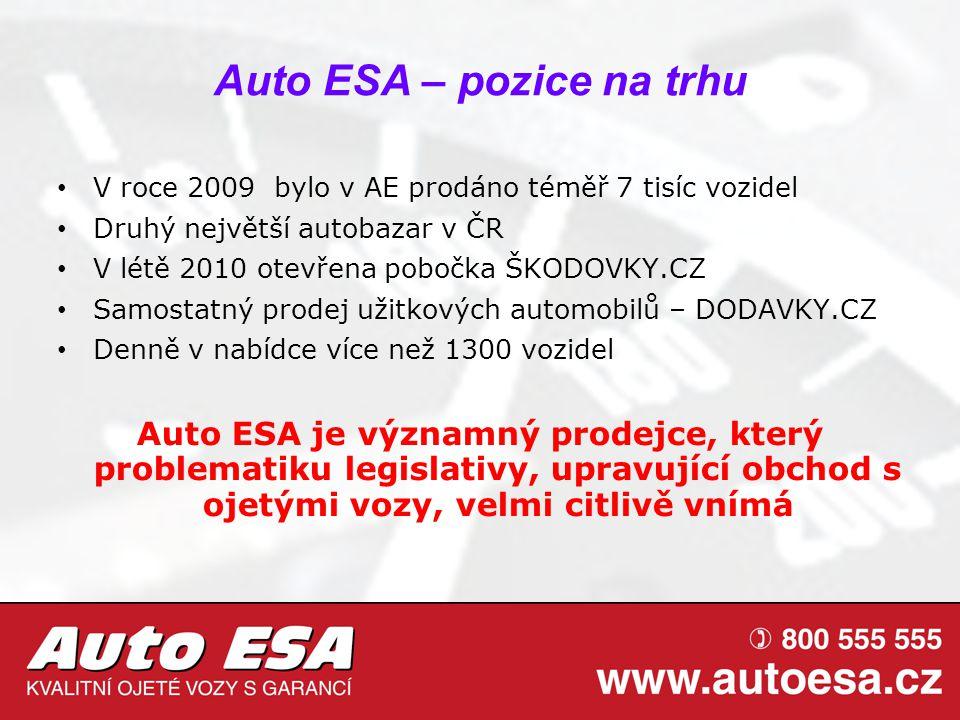 Auto ESA – pozice na trhu V roce 2009 bylo v AE prodáno téměř 7 tisíc vozidel Druhý největší autobazar v ČR V létě 2010 otevřena pobočka ŠKODOVKY.CZ S