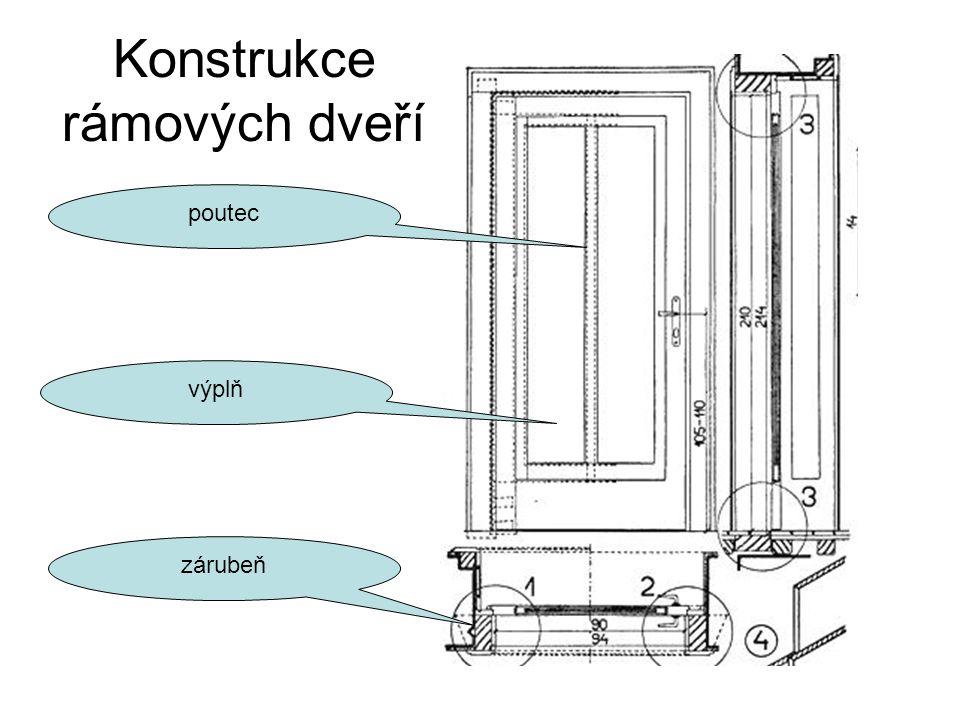 Konstrukce rámových dveří zárubeň výplň poutec