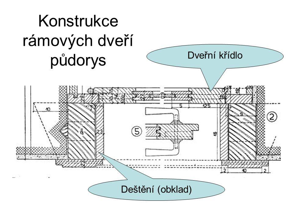 Konstrukce rámových dveří půdorys Dveřní křídlo Deštění (obklad)