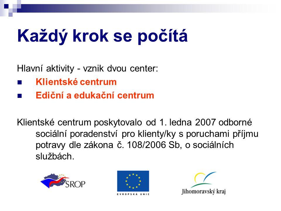 Každý krok se počítá Hlavní aktivity - vznik dvou center: Klientské centrum Ediční a edukační centrum Klientské centrum poskytovalo od 1. ledna 2007 o