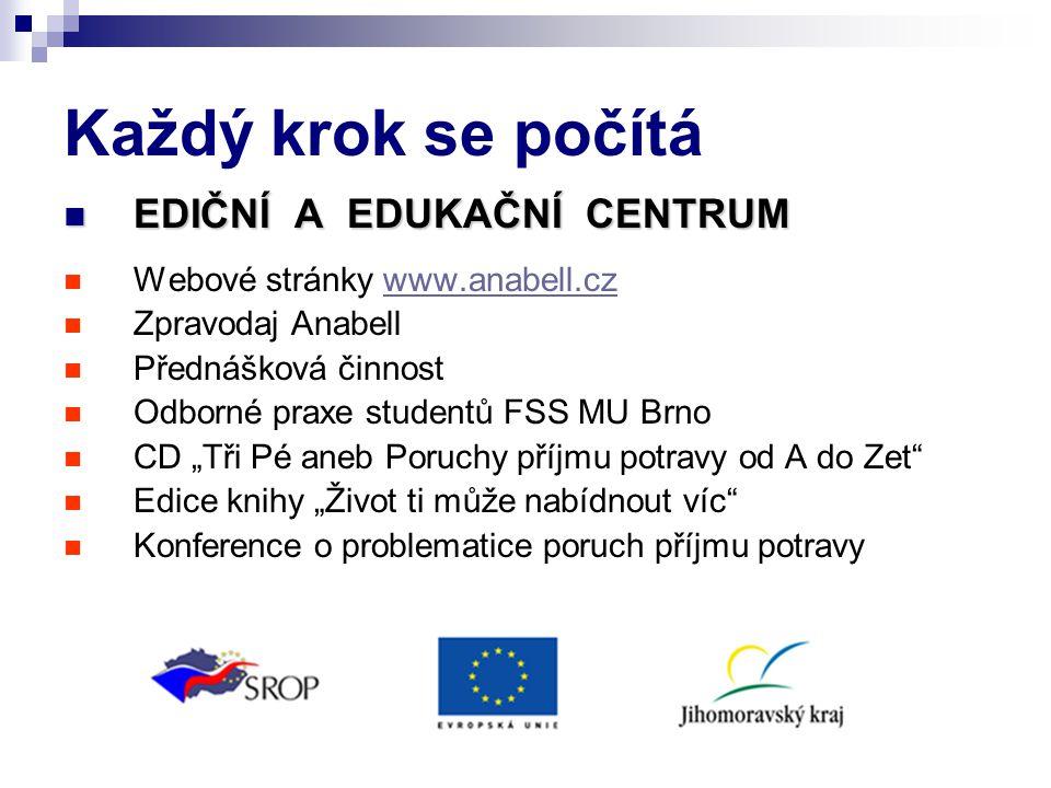 Každý krok se počítá EDIČNÍ A EDUKAČNÍ CENTRUM EDIČNÍ A EDUKAČNÍ CENTRUM Webové stránky www.anabell.czwww.anabell.cz Zpravodaj Anabell Přednášková čin