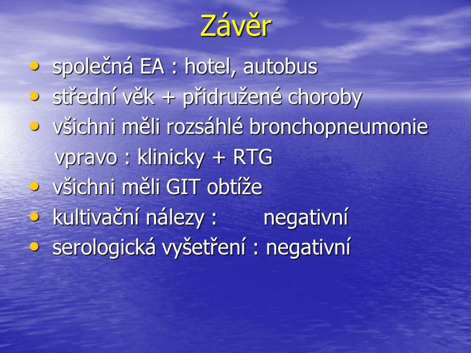 Závěr společná EA : hotel, autobus společná EA : hotel, autobus střední věk + přidružené choroby střední věk + přidružené choroby všichni měli rozsáhl