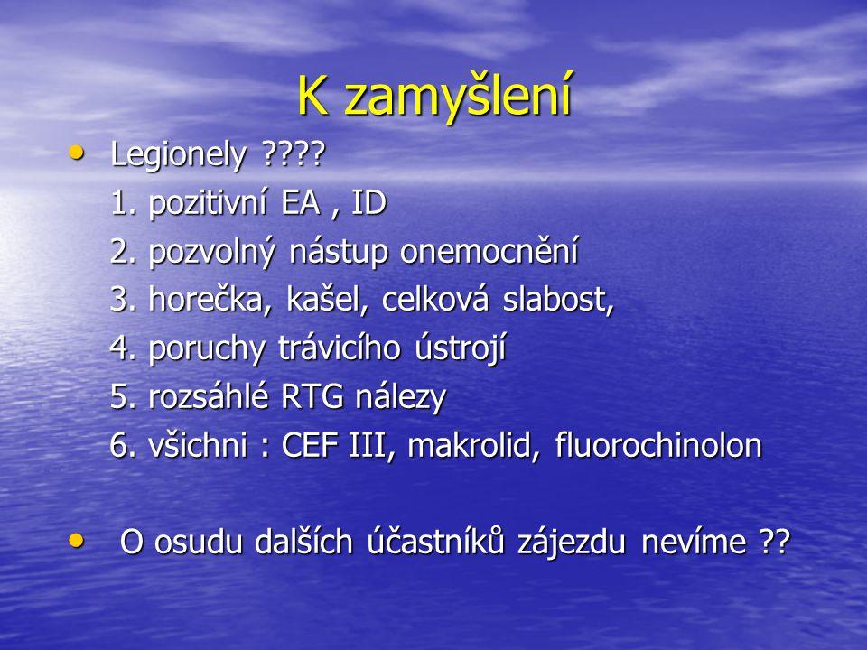 K zamyšlení Legionely ???? Legionely ???? 1. pozitivní EA, ID 1. pozitivní EA, ID 2. pozvolný nástup onemocnění 2. pozvolný nástup onemocnění 3. horeč