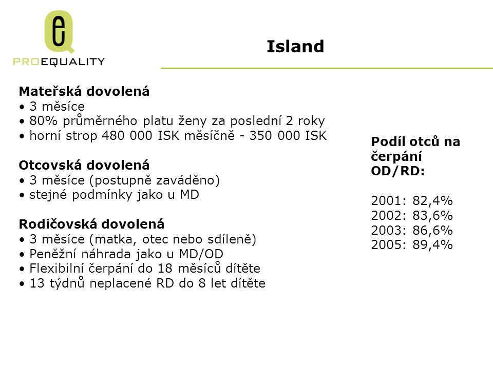 Island Mateřská dovolená 3 měsíce 80% průměrného platu ženy za poslední 2 roky horní strop 480 000 ISK měsíčně - 350 000 ISK Otcovská dovolená 3 měsíce (postupně zaváděno) stejné podmínky jako u MD Rodičovská dovolená 3 měsíce (matka, otec nebo sdíleně) Peněžní náhrada jako u MD/OD Flexibilní čerpání do 18 měsíců dítěte 13 týdnů neplacené RD do 8 let dítěte Podíl otců na čerpání OD/RD: 2001: 82,4% 2002: 83,6% 2003: 86,6% 2005: 89,4%
