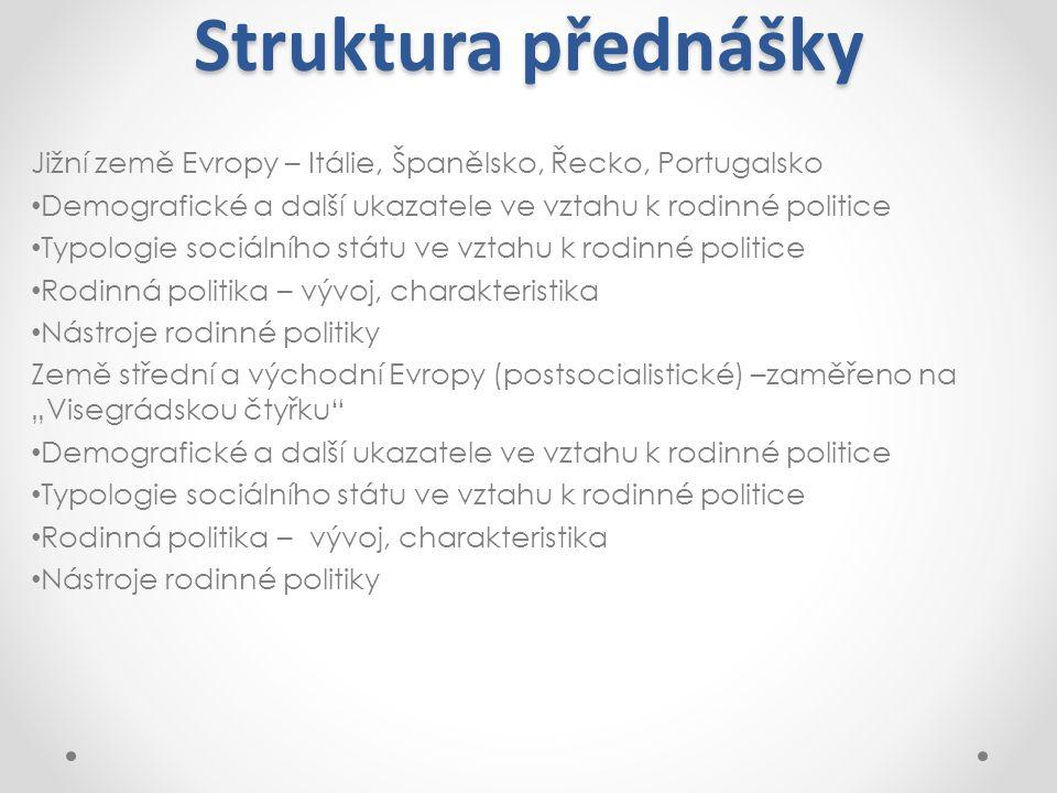 Struktura přednášky Jižní země Evropy – Itálie, Španělsko, Řecko, Portugalsko Demografické a další ukazatele ve vztahu k rodinné politice Typologie so