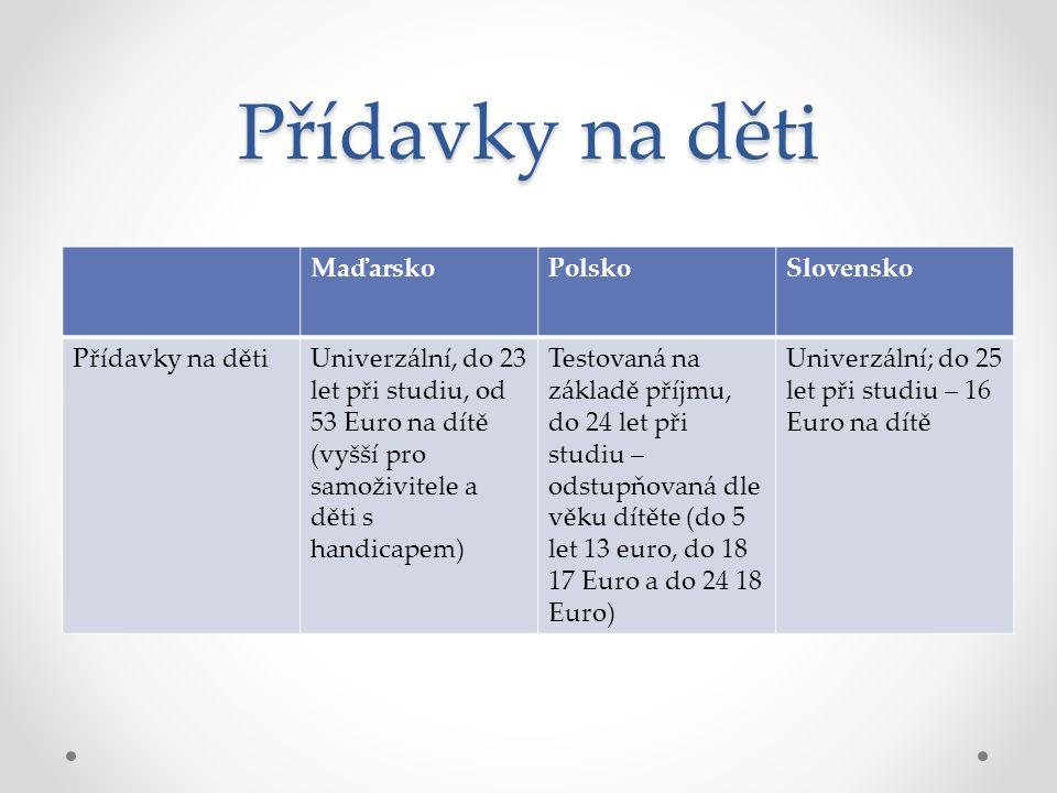 Přídavky na děti MaďarskoPolskoSlovensko Přídavky na dětiUniverzální, do 23 let při studiu, od 53 Euro na dítě (vyšší pro samoživitele a děti s handic