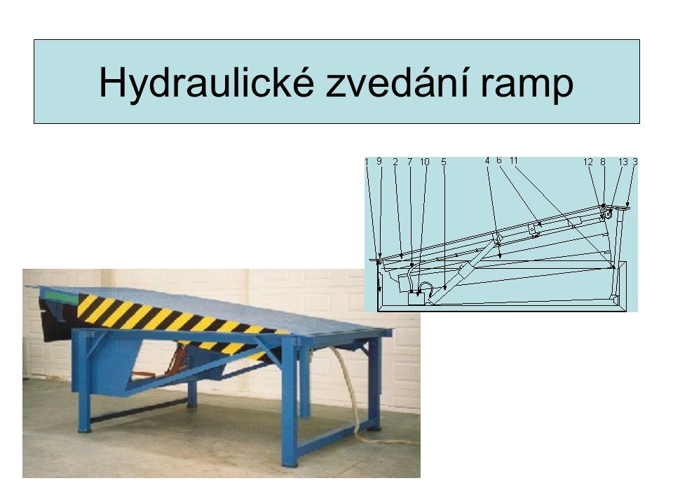 Hydraulické zvedání ramp