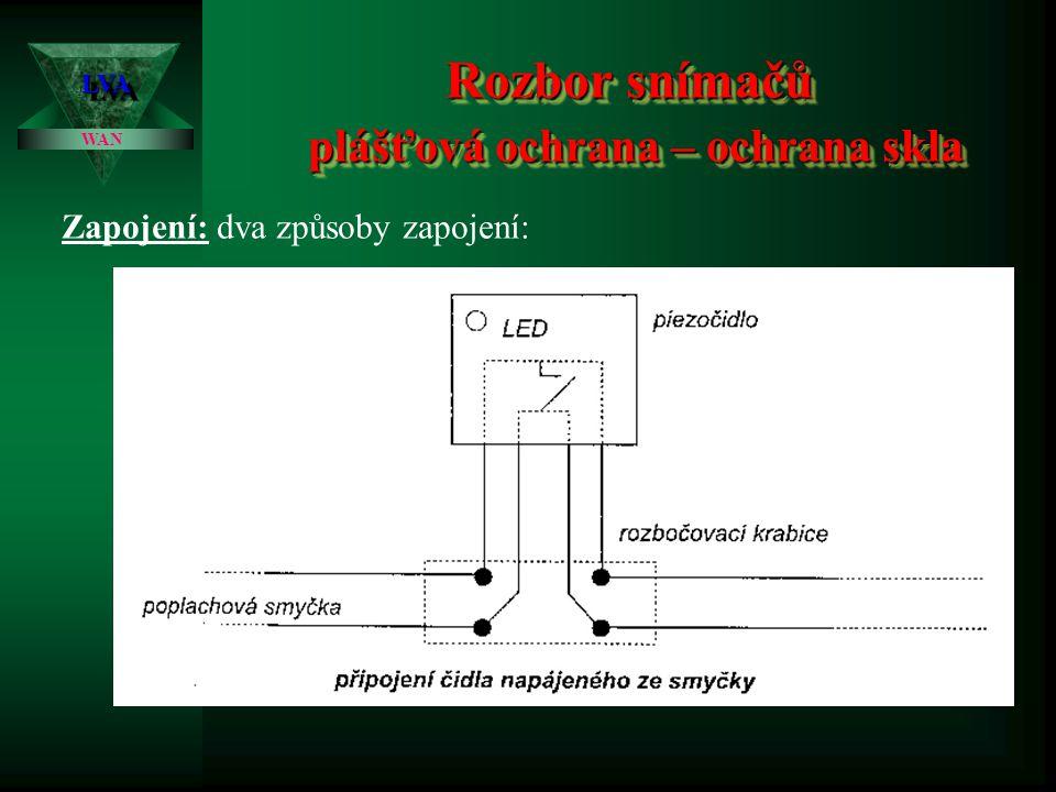 Rozbor snímačů plášťová ochrana – ochrana skla LVALVA WAN Spolehlivost: běžné provedení snímačů se zpravidla zařazuje do kategorie 2. Pokud je vyžadov