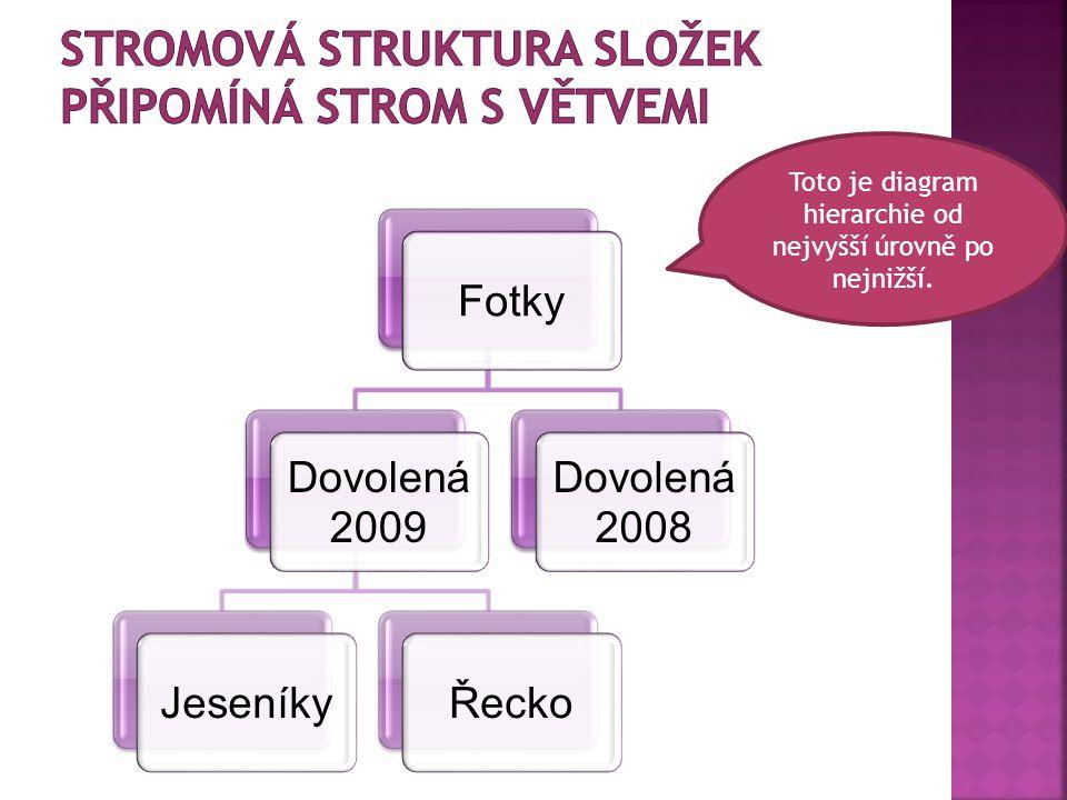 DokumentyŠkolaReferáty Učební texty PrezentaceOstatníDopisyKomiks