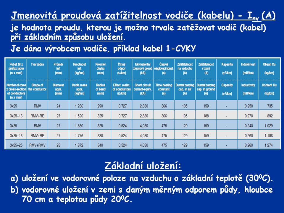 Jmenovitá proudová zatížitelnost vodiče (kabelu) - I nv (A) je hodnota proudu, kterou je možno trvale zatěžovat vodič (kabel) při základním způsobu uložení.