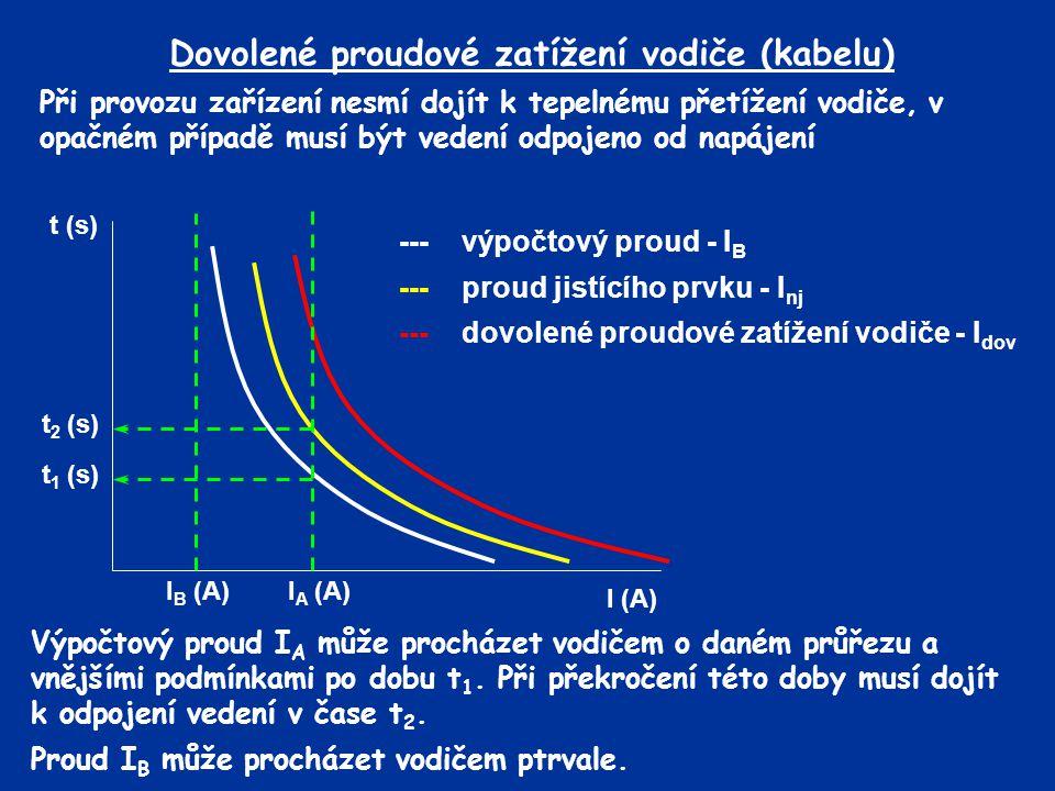 Dovolené proudové zatížení vodiče (kabelu) Při provozu zařízení nesmí dojít k tepelnému přetížení vodiče, v opačném případě musí být vedení odpojeno od napájení t (s) I (A) --- výpočtový proud - I B ---proud jistícího prvku - I nj ---dovolené proudové zatížení vodiče - I dov I A (A) Výpočtový proud I A může procházet vodičem o daném průřezu a vnějšími podmínkami po dobu t 1.