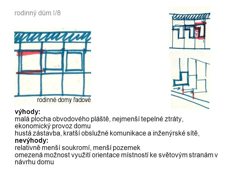rodinný dům I/8 výhody: malá plocha obvodového pláště, nejmenší tepelné ztráty, ekonomický provoz domu hustá zástavba, kratší obslužné komunikace a in