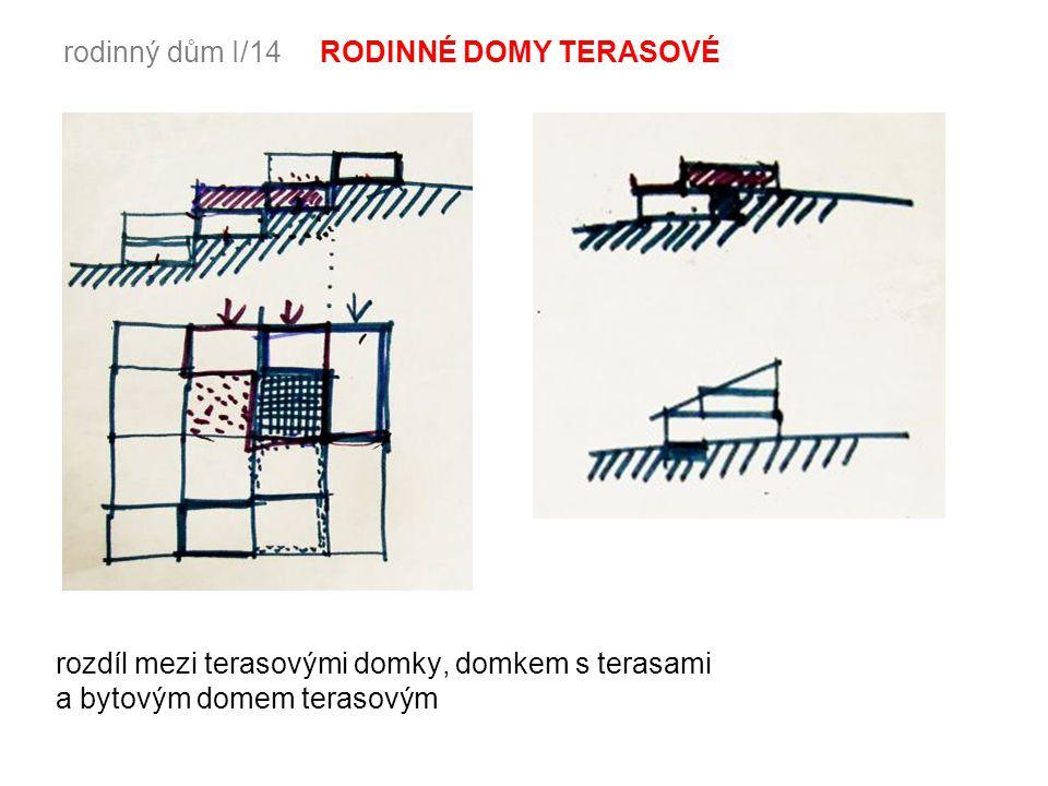 rodinný dům I/14 RODINNÉ DOMY TERASOVÉ rozdíl mezi terasovými domky, domkem s terasami a bytovým domem terasovým