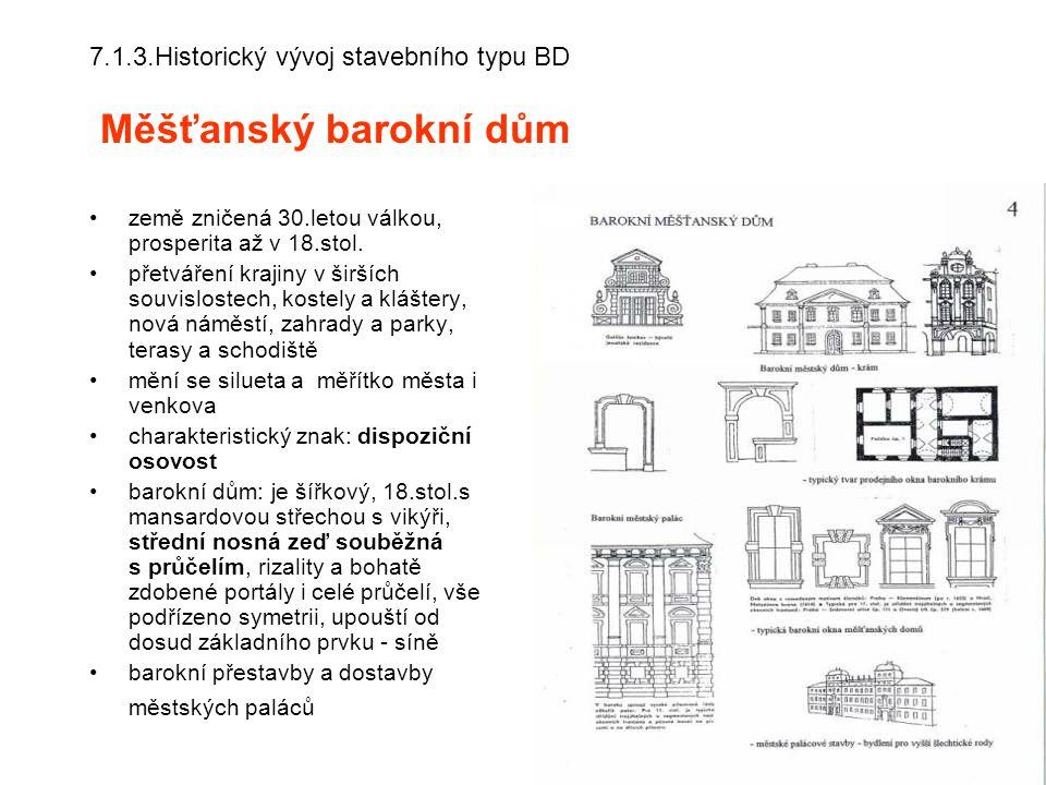 7.1.8.Historický vývoj stavebního typu BD Měšťanský barokní dům České Budějovice