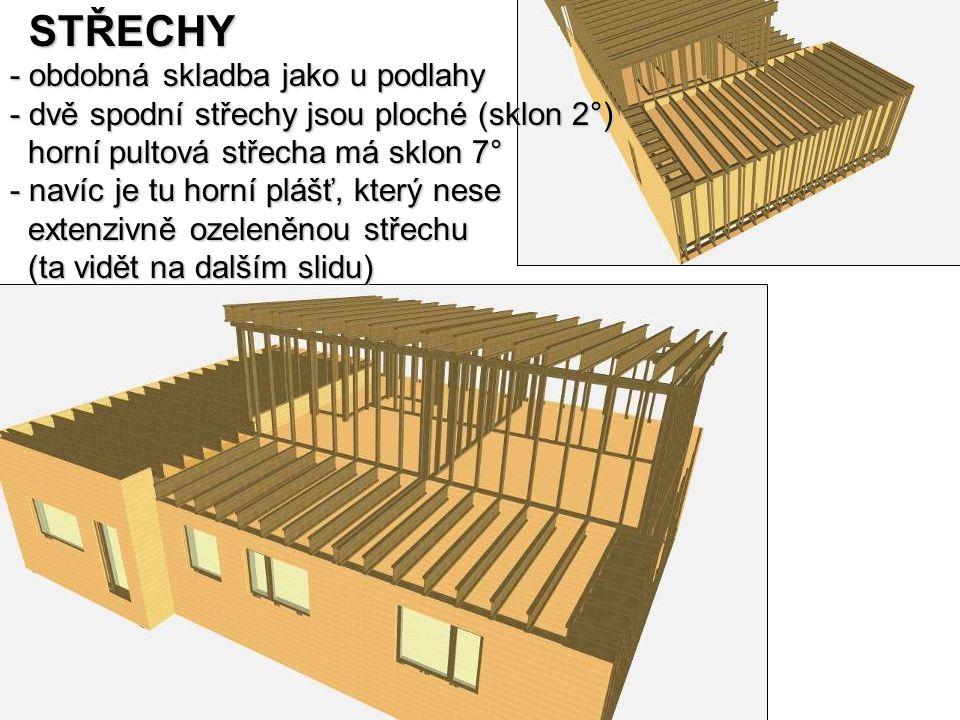 STŘECHY - obdobná skladba jako u podlahy - dvě spodní střechy jsou ploché (sklon 2°) horní pultová střecha má sklon 7° horní pultová střecha má sklon 7° - navíc je tu horní plášť, který nese extenzivně ozeleněnou střechu extenzivně ozeleněnou střechu (ta vidět na dalším slidu) (ta vidět na dalším slidu)