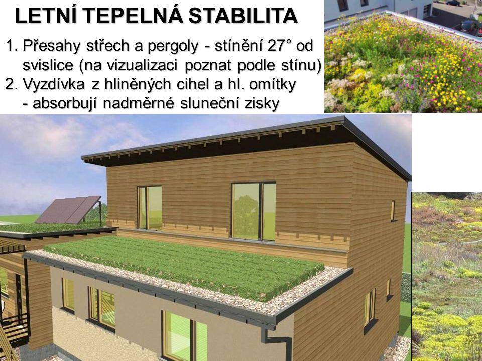 LETNÍ TEPELNÁ STABILITA 1. Přesahy střech a pergoly - stínění 27° od svislice (na vizualizaci poznat podle stínu) svislice (na vizualizaci poznat podl
