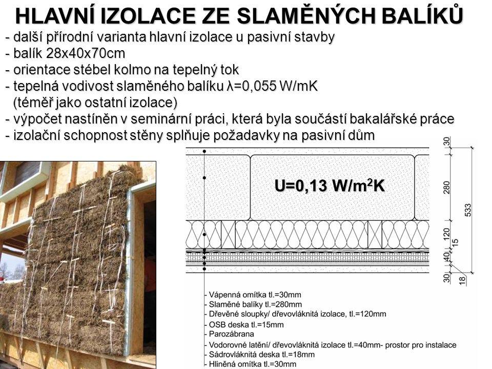- další přírodní varianta hlavní izolace u pasivní stavby - balík 28x40x70cm - orientace stébel kolmo na tepelný tok - tepelná vodivost slaměného balíku λ=0,055 W/mK (téměř jako ostatní izolace) (téměř jako ostatní izolace) - výpočet nastíněn v seminární práci, která byla součástí bakalářské práce - izolační schopnost stěny splňuje požadavky na pasivní dům U=0,13 W/m 2 K HLAVNÍ IZOLACE ZE SLAMĚNÝCH BALÍKŮ
