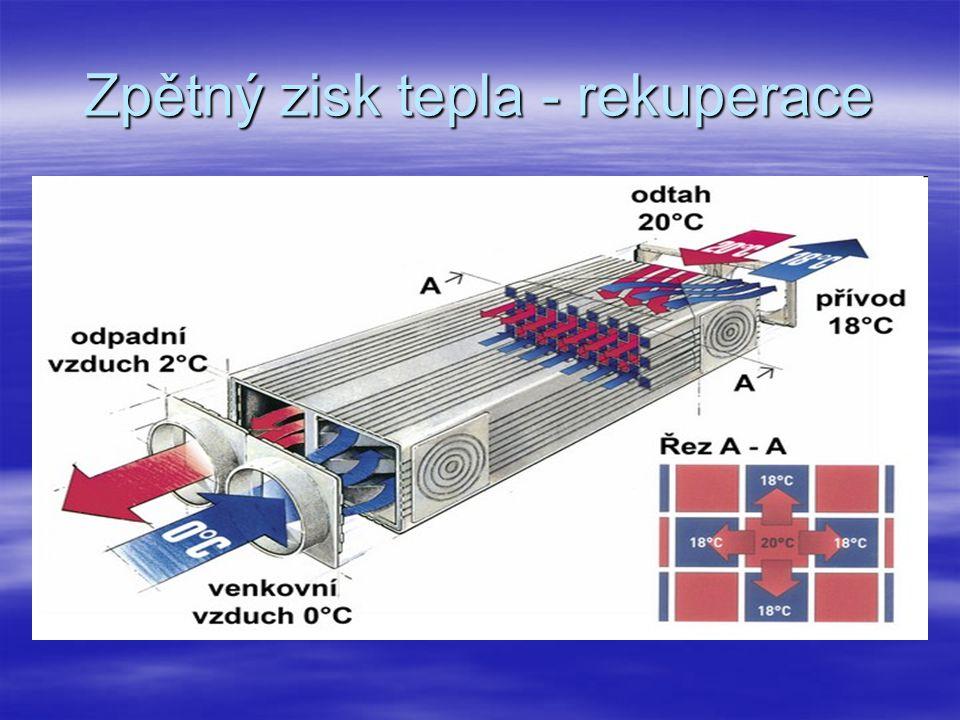 Zpětný zisk tepla - rekuperace