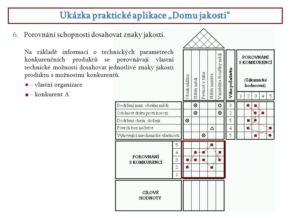 """Ukázka praktické aplikace """"Domu jakosti"""" 6.Porovnání schopnosti dosahovat znaky jakosti. Na základě informací o technických parametrech konkurenčních"""