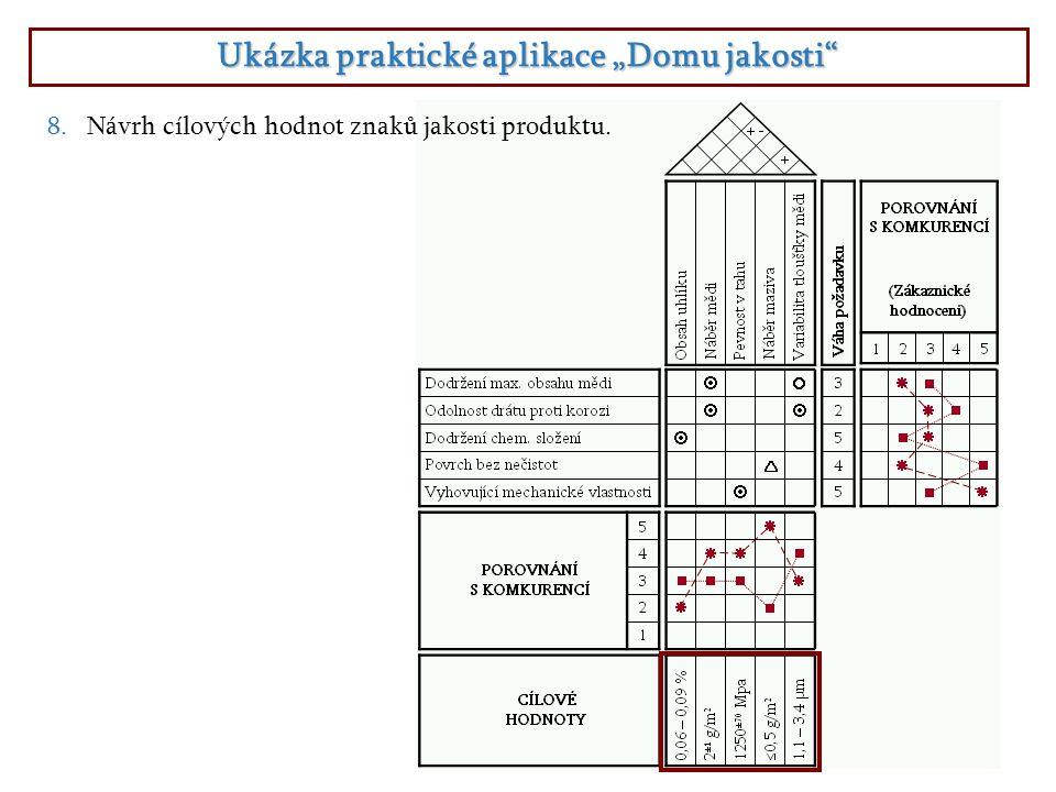 """Ukázka praktické aplikace """"Domu jakosti"""" 8.Návrh cílových hodnot znaků jakosti produktu."""