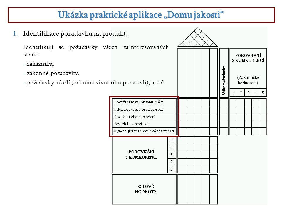 """Ukázka praktické aplikace """"Domu jakosti"""" 1.Identifikace požadavků na produkt. Identifikují se požadavky všech zainteresovaných stran: - zákazníků, - z"""