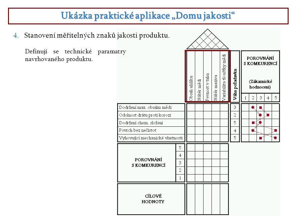 """Ukázka praktické aplikace """"Domu jakosti"""" 4.Stanovení měřitelných znaků jakosti produktu. Definují se technické paramatry navrhovaného produktu."""