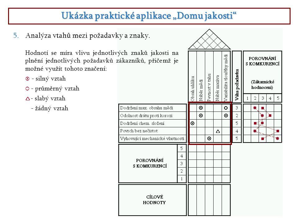 """Ukázka praktické aplikace """"Domu jakosti"""" 5.Analýza vtahů mezi požadavky a znaky. Hodnotí se míra vlivu jednotlivých znaků jakosti na plnění jednotlivý"""