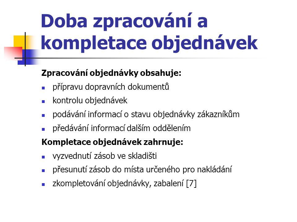 Doba zpracování a kompletace objednávek Zpracování objednávky obsahuje: přípravu dopravních dokumentů kontrolu objednávek podávání informací o stavu o