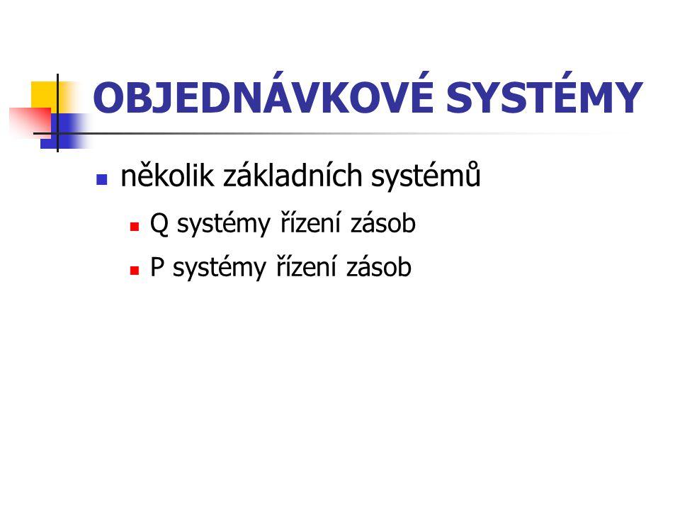 OBJEDNÁVKOVÉ SYSTÉMY několik základních systémů Q systémy řízení zásob P systémy řízení zásob