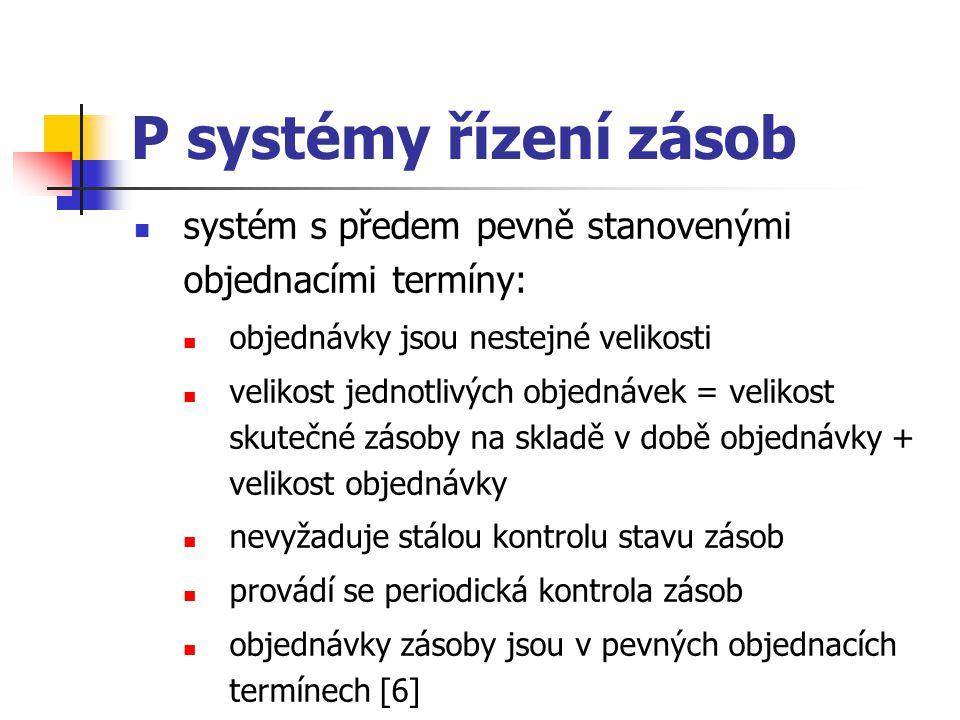 P systémy řízení zásob systém s předem pevně stanovenými objednacími termíny: objednávky jsou nestejné velikosti velikost jednotlivých objednávek = ve