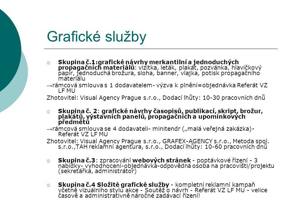 Grafické služby  Skupina č.1:grafické návrhy merkantilní a jednoduchých propagačních materiálů: vizitka, leták, plakát, pozvánka, hlavičkový papír, j