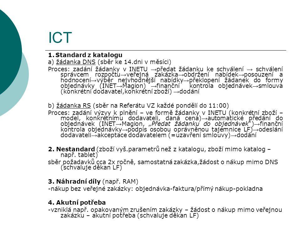 ICT 1. Standard z katalogu a) žádanka DNS (sběr ke 14.dni v měsíci) Proces: zadání žádanky v INETU → předat žádanku ke schválení → schválení správcem