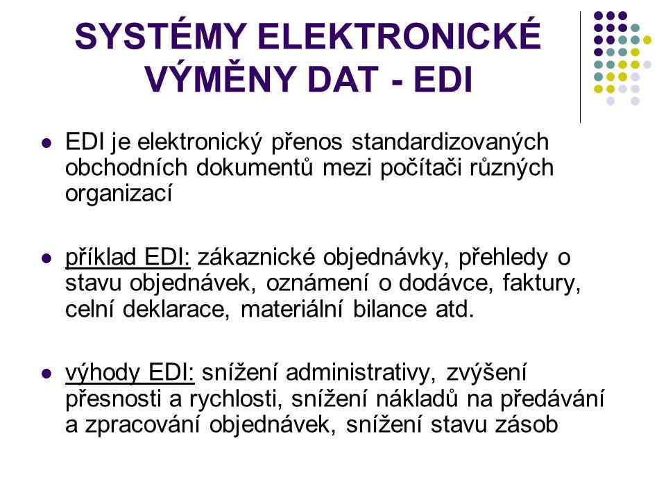 SYSTÉMY ELEKTRONICKÉ VÝMĚNY DAT - EDI EDI je elektronický přenos standardizovaných obchodních dokumentů mezi počítači různých organizací příklad EDI: