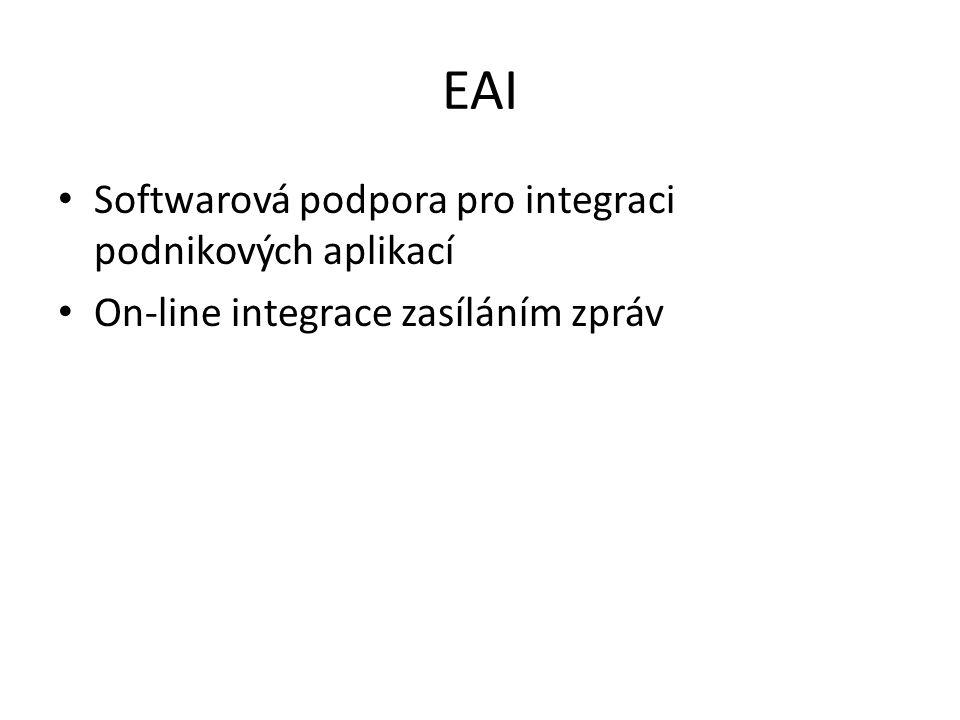 EAI Softwarová podpora pro integraci podnikových aplikací On-line integrace zasíláním zpráv