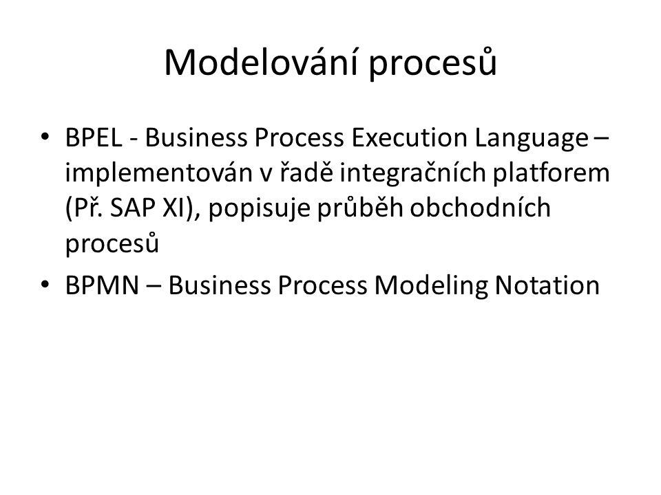 Modelování procesů BPEL - Business Process Execution Language – implementován v řadě integračních platforem (Př. SAP XI), popisuje průběh obchodních p