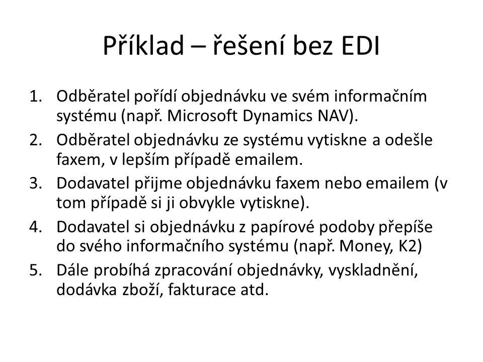 Příklad – řešení bez EDI 1.Odběratel pořídí objednávku ve svém informačním systému (např. Microsoft Dynamics NAV). 2.Odběratel objednávku ze systému v
