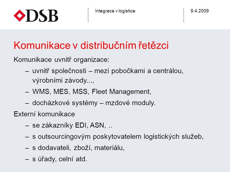 Integrace v logistice9.4.2009 Komunikace v distribučním řetězci Komunikace uvnitř organizace: –uvnitř společnosti – mezi pobočkami a centrálou, výrobn