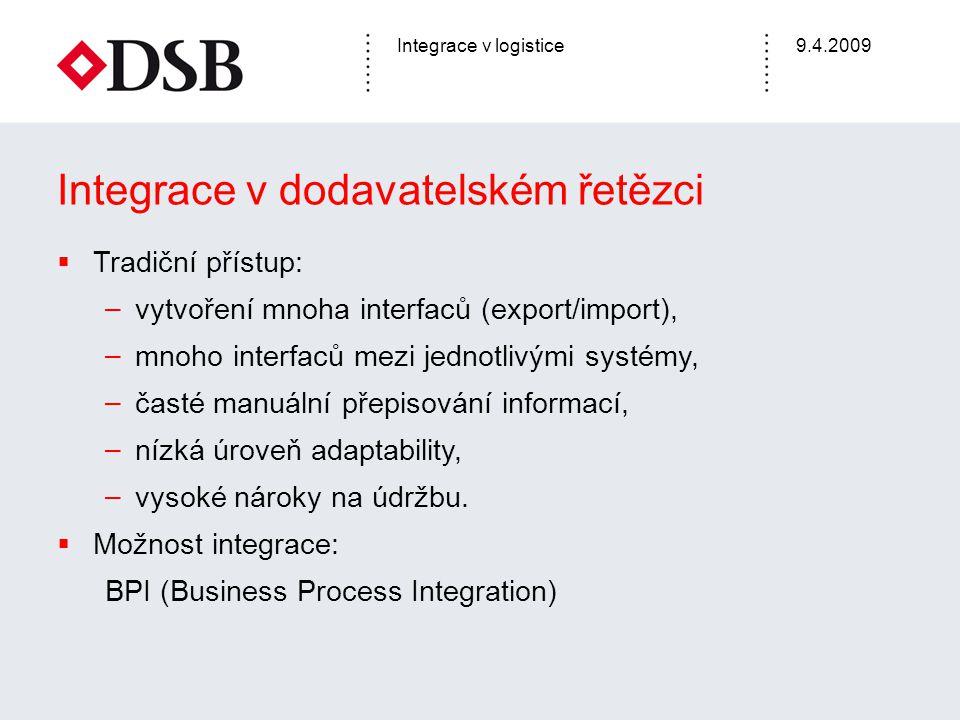 Integrace v logistice9.4.2009 Integrace v dodavatelském řetězci  Tradiční přístup: – vytvoření mnoha interfaců (export/import), – mnoho interfaců mez
