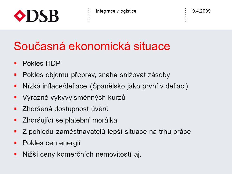 Integrace v logistice9.4.2009 Současná ekonomická situace  Pokles HDP  Pokles objemu přeprav, snaha snižovat zásoby  Nízká inflace/deflace (Španěls