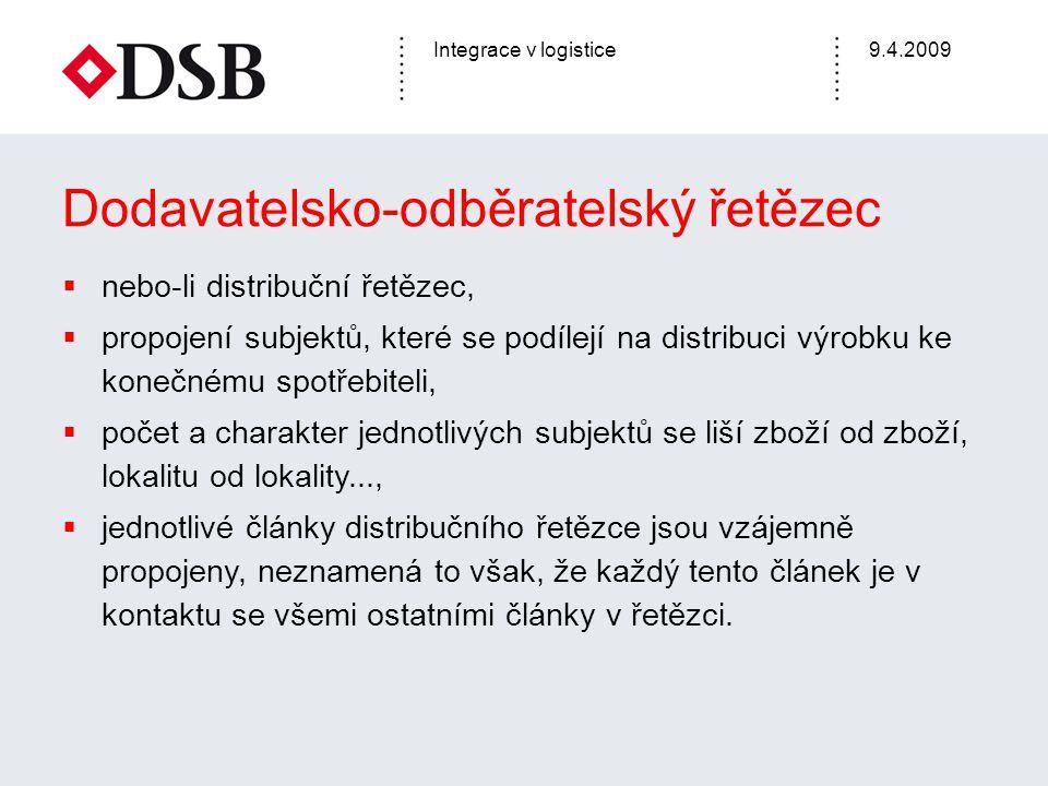 Integrace v logistice9.4.2009 Alternativní distribuční cesty Schéma č.