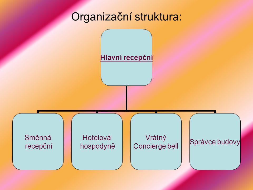 Organizační struktura: Hlavní recepční Směnná recepční Hotelová hospodyně Vrátný Concierge bell Správce budovy